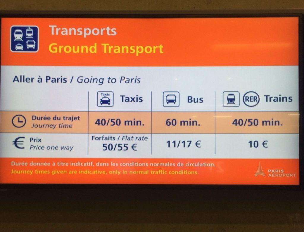 Jak dojechac do Paryza z lotniska